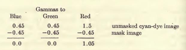 Miller_Kodachrome_1949-13
