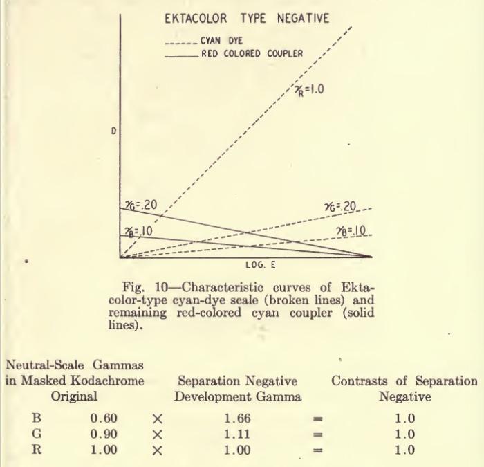Miller_Kodachrome_1949-17