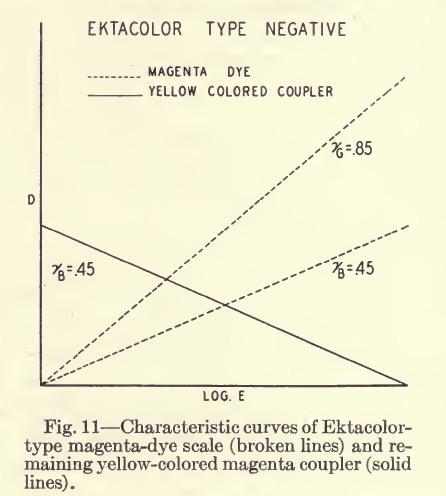 Miller_Kodachrome_1949-18