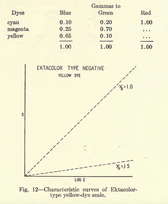 Miller_Kodachrome_1949-19
