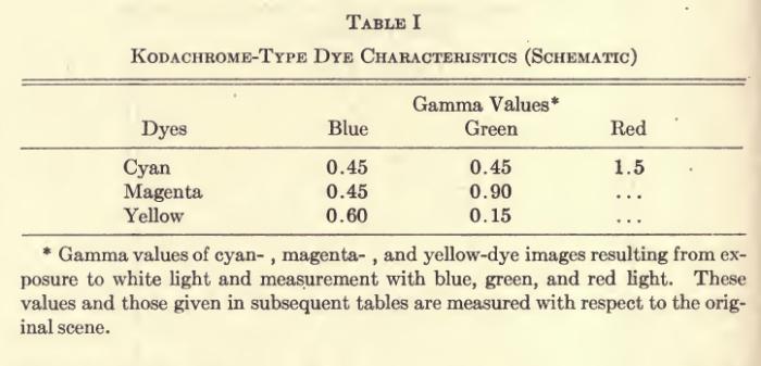 Miller_Kodachrome_1949-4
