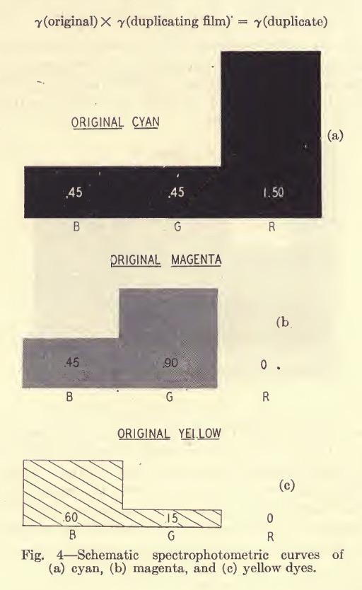 Miller_Kodachrome_1949-5