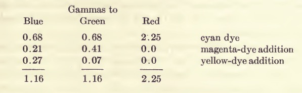 Miller_Kodachrome_1949-7