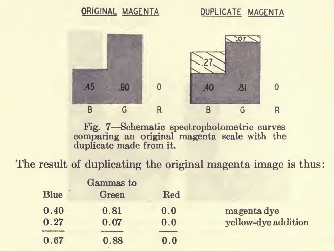 Miller_Kodachrome_1949-9