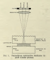 Pantachrom_SMPE_1939_124_fig1.jpg