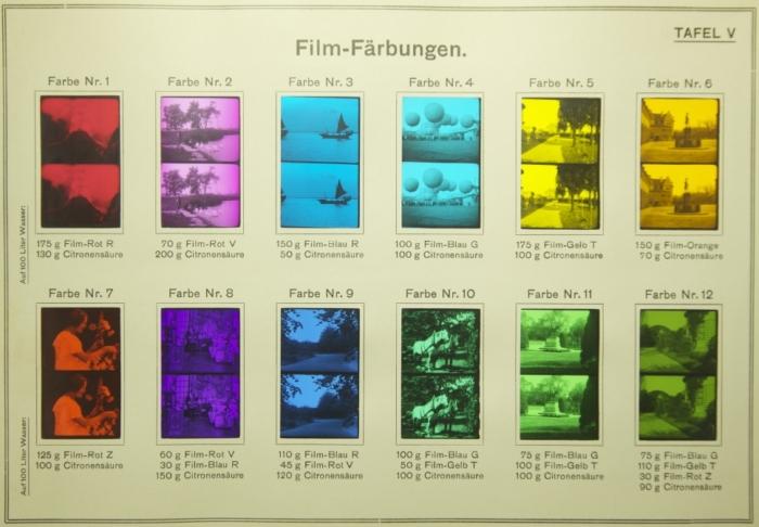 Agfa Kine-Handbuch | Timeline of Historical Film Colors