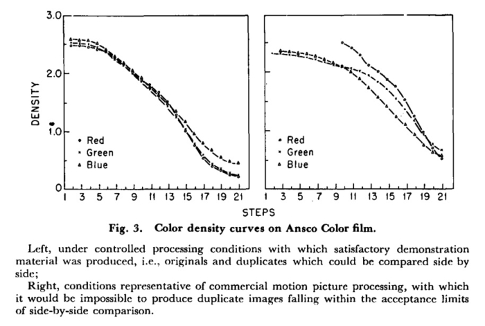 Un délire hallucinatoire  Psychose systématique chronique (1961