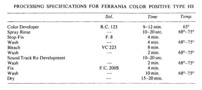 Ryan_Ferraniacolor_1977-1