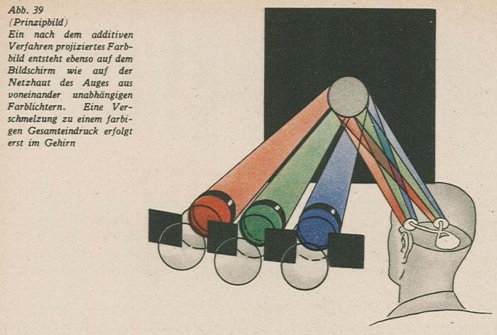 Schmidt_Farbfilmtechnik_1943-39