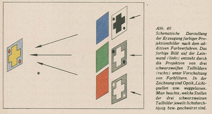 Schmidt_Farbfilmtechnik_1943-40