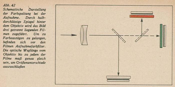 Schmidt_Farbfilmtechnik_1943-42