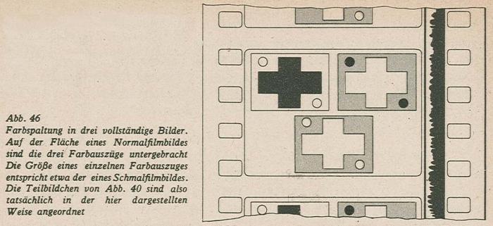 Schmidt_Farbfilmtechnik_1943-46