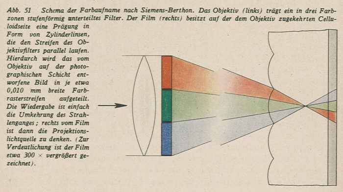 Schmidt_Farbfilmtechnik_1943-51