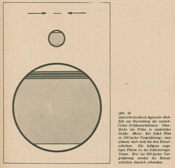 Schmidt_Farbfilmtechnik_1943-56