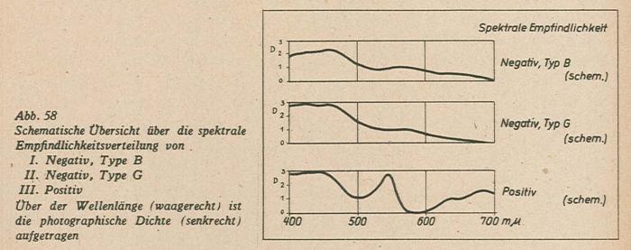 Schmidt_Farbfilmtechnik_1943-58