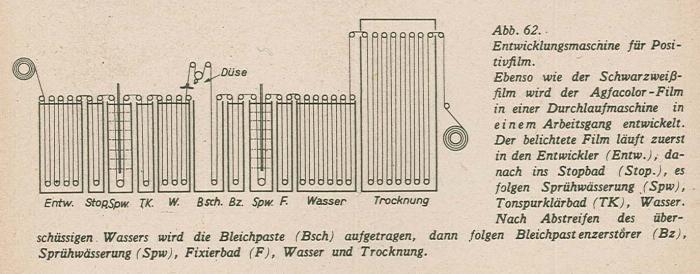 Schmidt_Farbfilmtechnik_1943-62