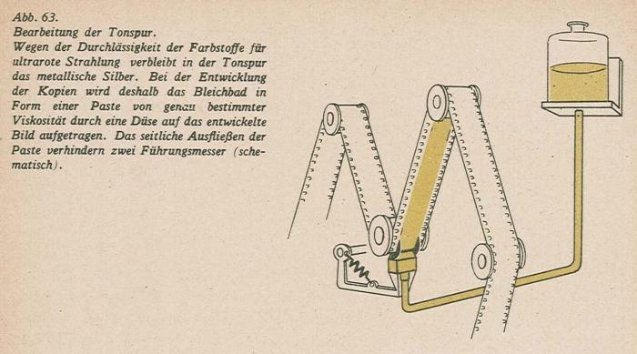 Schmidt_Farbfilmtechnik_1943-63