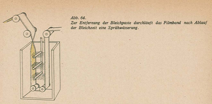 Schmidt_Farbfilmtechnik_1943-64