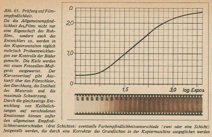 Schmidt_Farbfilmtechnik_1943-65