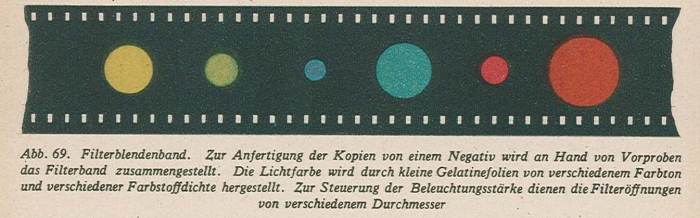 Schmidt_Farbfilmtechnik_1943-69