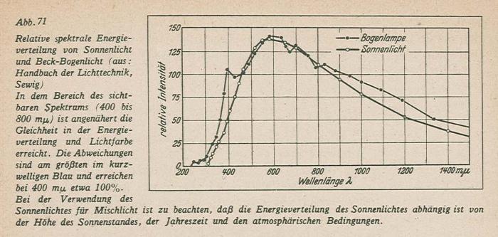 Schmidt_Farbfilmtechnik_1943-71