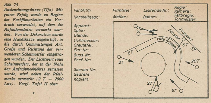 Schmidt_Farbfilmtechnik_1943-75