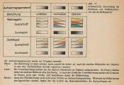 Farbfilmtechnik (1943)