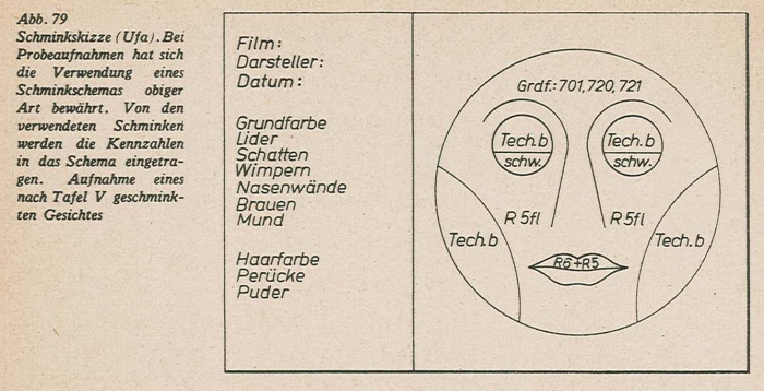 Schmidt_Farbfilmtechnik_1943-79
