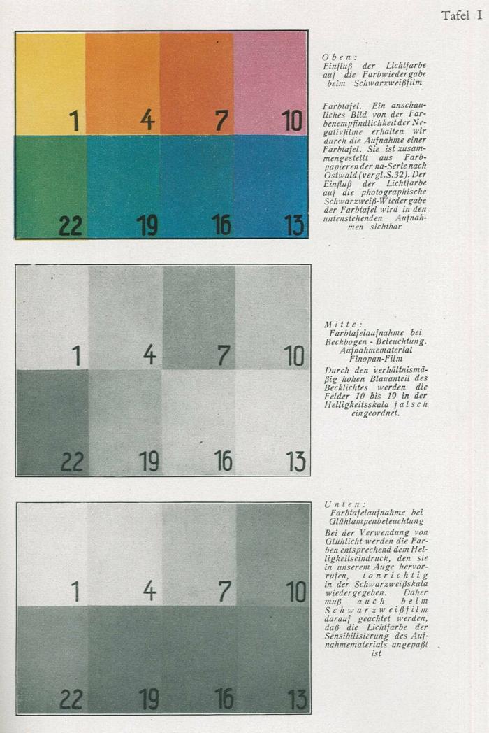 Schmidt_Farbfilmtechnik_1943-I