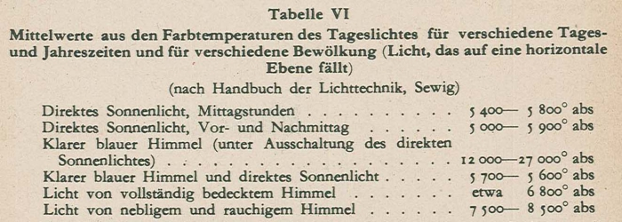 Schmidt_Farbfilmtechnik_1943-Tabelle VI