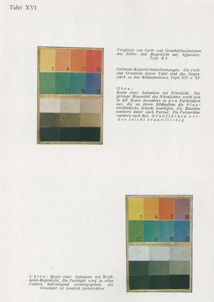 Schmidt_Farbfilmtechnik_1943-XVI