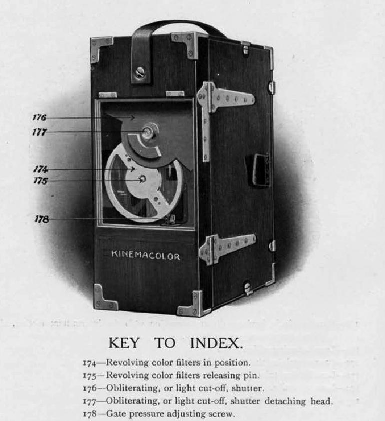 Original design of the camera. Source: Urban, Charles (1910): Kinemacolor. Handbook. London: The Natural Color Kinematograph Company Ltd.