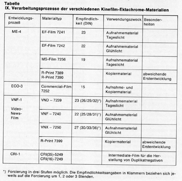 Webers-Westendorp_Ektachrome_1979-1