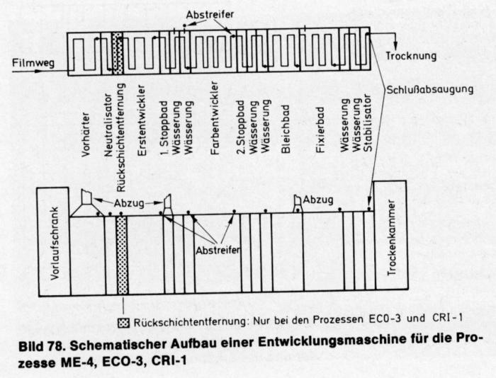Webers-Westendorp_Ektachrome_1979-3