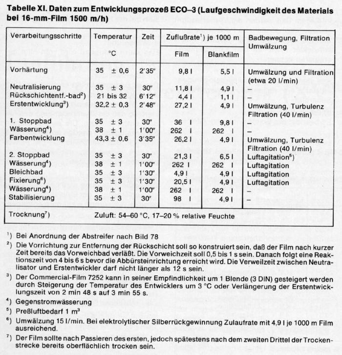 Webers-Westendorp_Ektachrome_1979-4