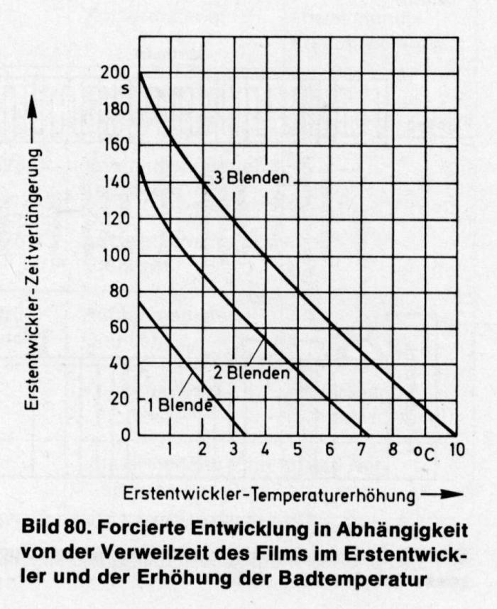 Webers-Westendorp_Ektachrome_1979-7