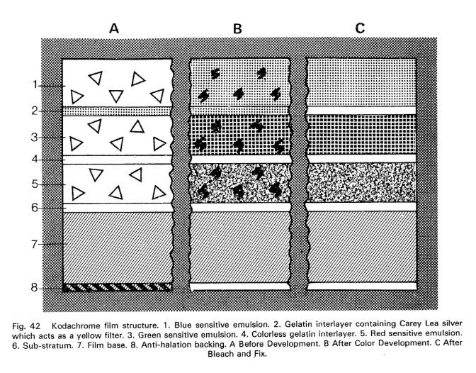 ryan_Kodachrome reversal_1977