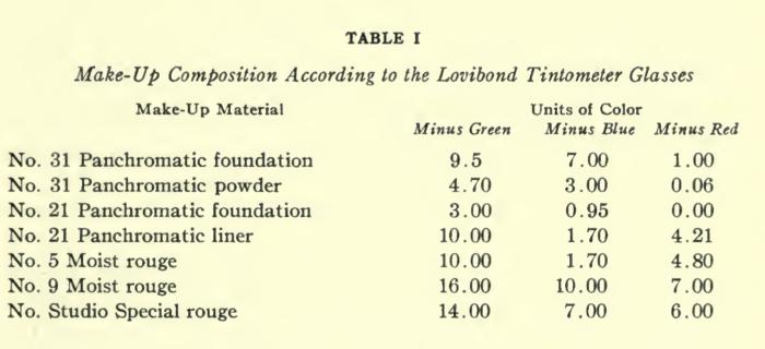 Factor1937_tab1