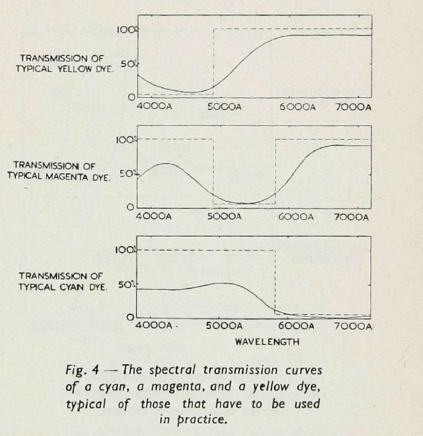 Hunt_Subtractive_1951-4
