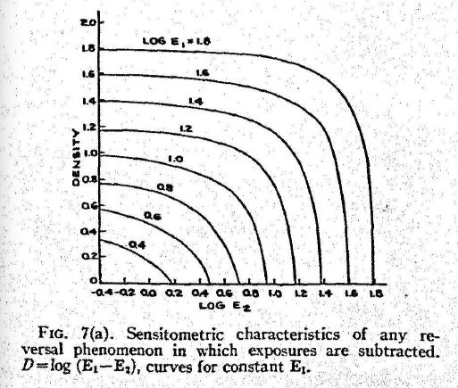 MacAdam_ColorPerceptionAndCinematography_1938-27