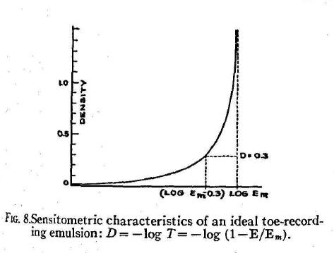 MacAdam_ColorPerceptionAndCinematography_1938-29
