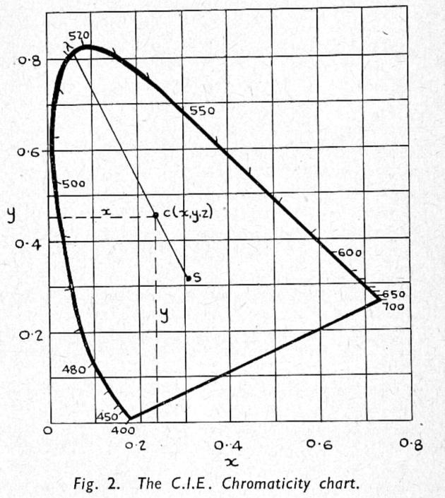 schema cloture electrique bobine voiture